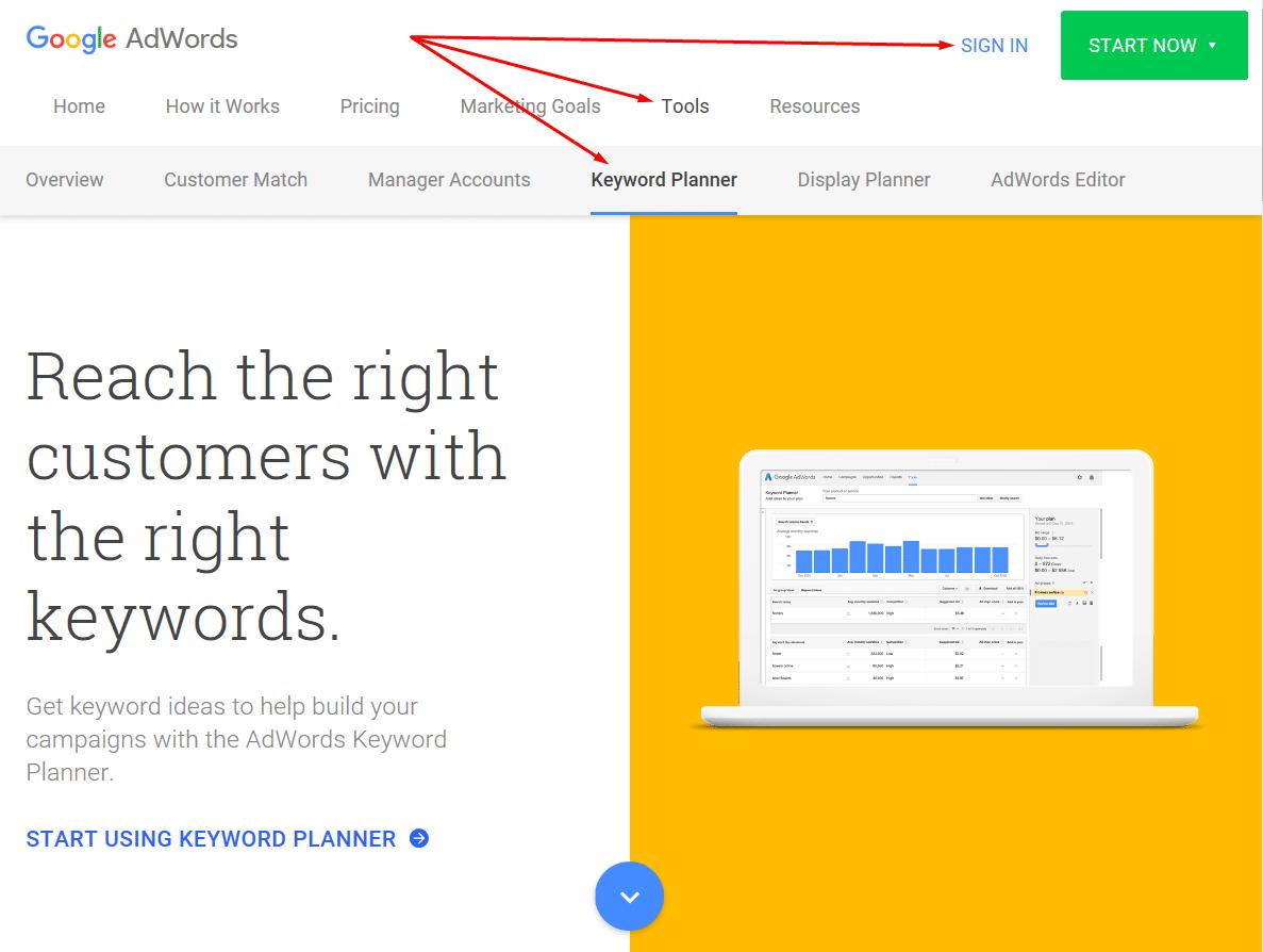 adwords google keyword planner tool - rockford seo