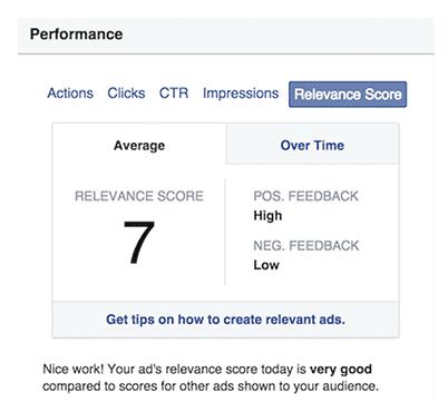 relvance score