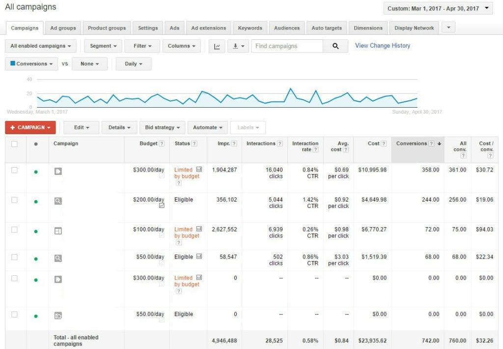 old google analytics interface