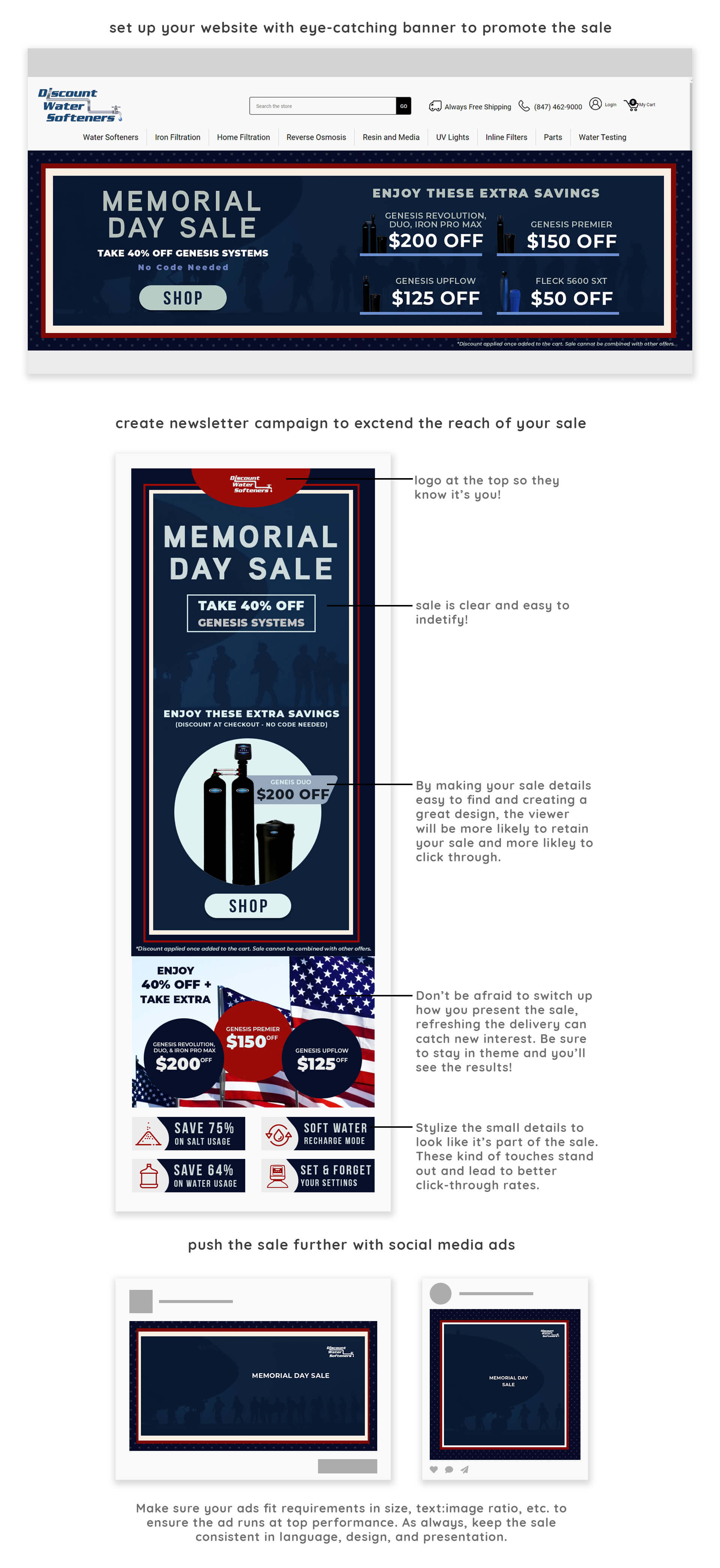 Successful Online Sale Campaign